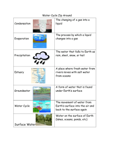 Water Cycle Zip Around  The changing of a gas into a Condensation