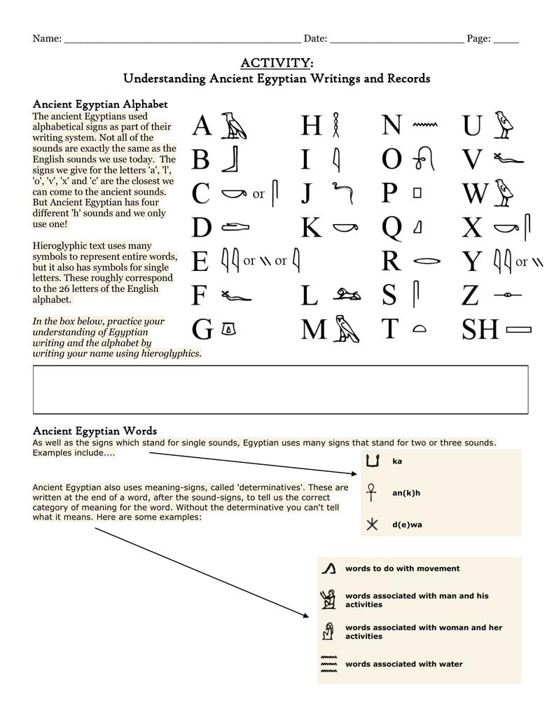 Activity understanding ancient egyptian writings and records activity understanding ancient egyptian writings and records ancient egyptian alphabet buycottarizona