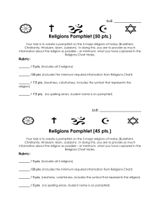 Religions Pamphlet (50 pts.)