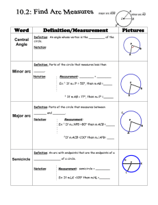 Word Definition/Measurement Pictures