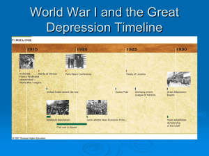 World War I and the Great Depression Timeline