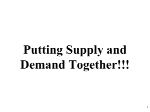 Putting Supply and Demand Together!!! 1