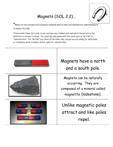 Magnets (SOL 2.2)… *