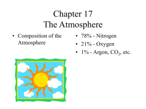 Chapter 17 The Atmosphere • Composition of the • 78% - Nitrogen
