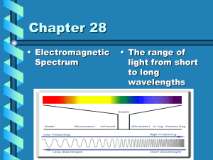 Chapter 28 • Electromagnetic • The range of Spectrum