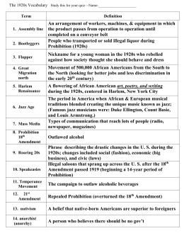 12-9-Answers-Week-16-Jazz-Age-Ch