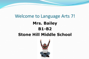 Welcome to Language Arts 7! Mrs. Bailey B1-B2 Stone Hill Middle School