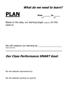 PLAN What do we need to learn? Our Class Performance SMART Goal:
