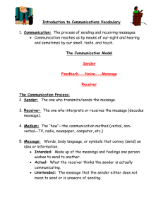 Introduction to Communications Vocabulary  Communication: