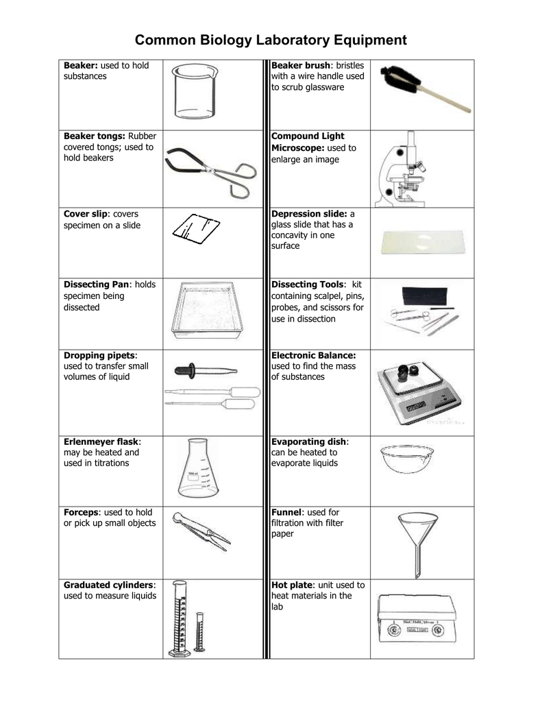 medical laboratory equipment list and their uses ppt