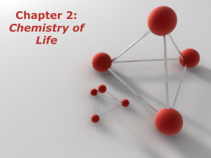 Chapter 2: Chemistry of Life Powerpoint Templates