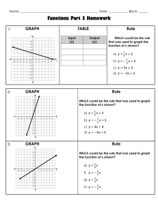 Functions Part 3 Homework GRAPH TABLE Rule