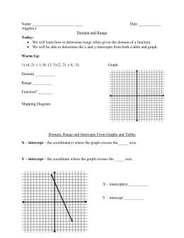 Name __________________________  Date ____________ Algebra I