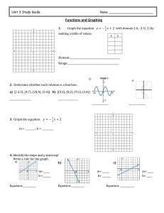 Functions and Graphing