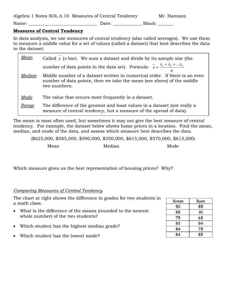 Algebra 1 Notes SOL A 10 Measures of Central Tendency