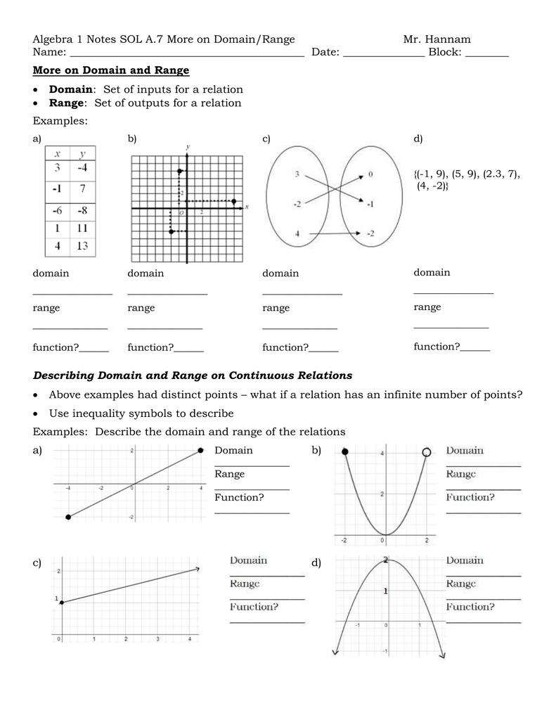 Algebra 1 Notes SOL A.7 More on Domain/Range ... Name