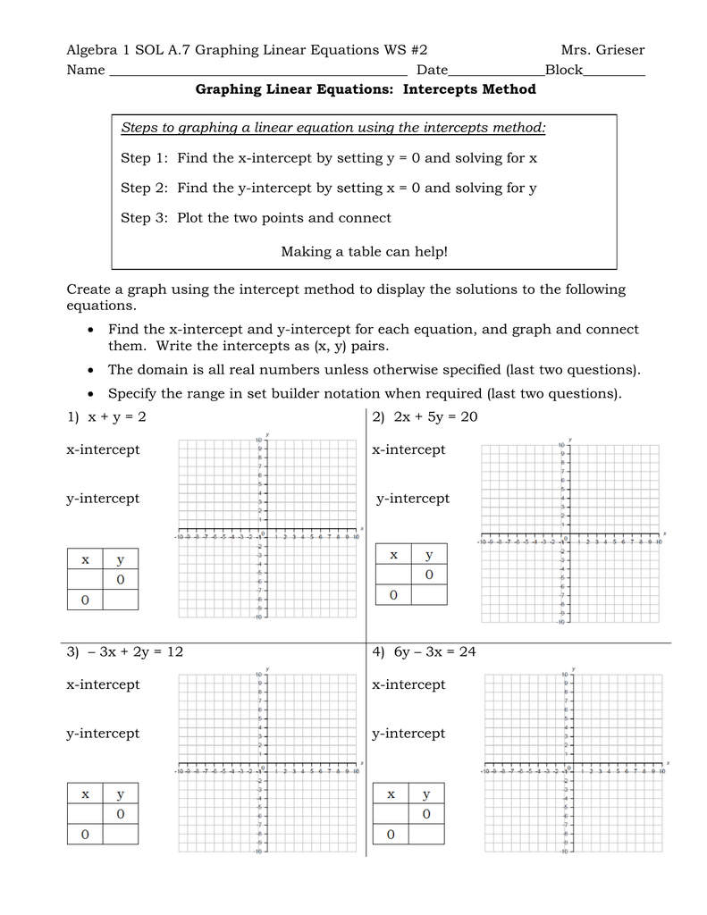 Algebra 1 SOL A7 Graphing Linear Equations WS 2 Name – Set Builder Notation Worksheet