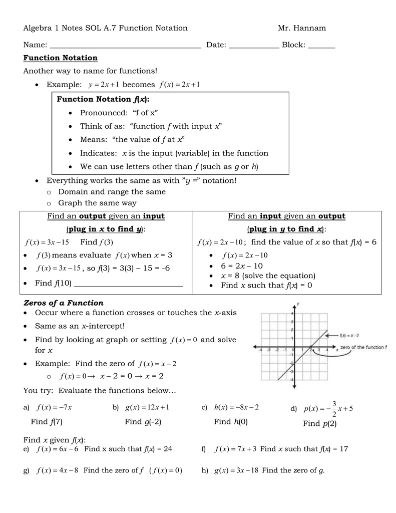 worksheet Algebra 1 Function Notation Worksheet algebra 1 notes sol a 7 function notation mr hannam