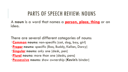 PARTS OF SPEECH REVIEW: NOUNS noun or an idea.