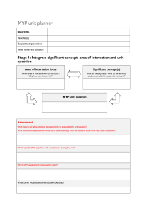 MYP unit planner question Unit title