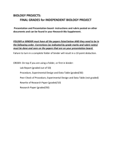 BIOLOGY PROJECTS: FINAL GRADES for INDEPENDENT BIOLOGY PROJECT
