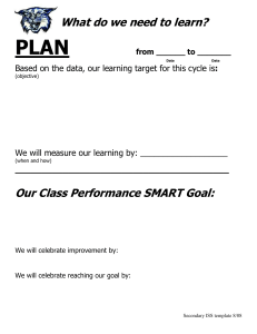PLAN What do we need to learn? Our Class Performance SMART Goal: :