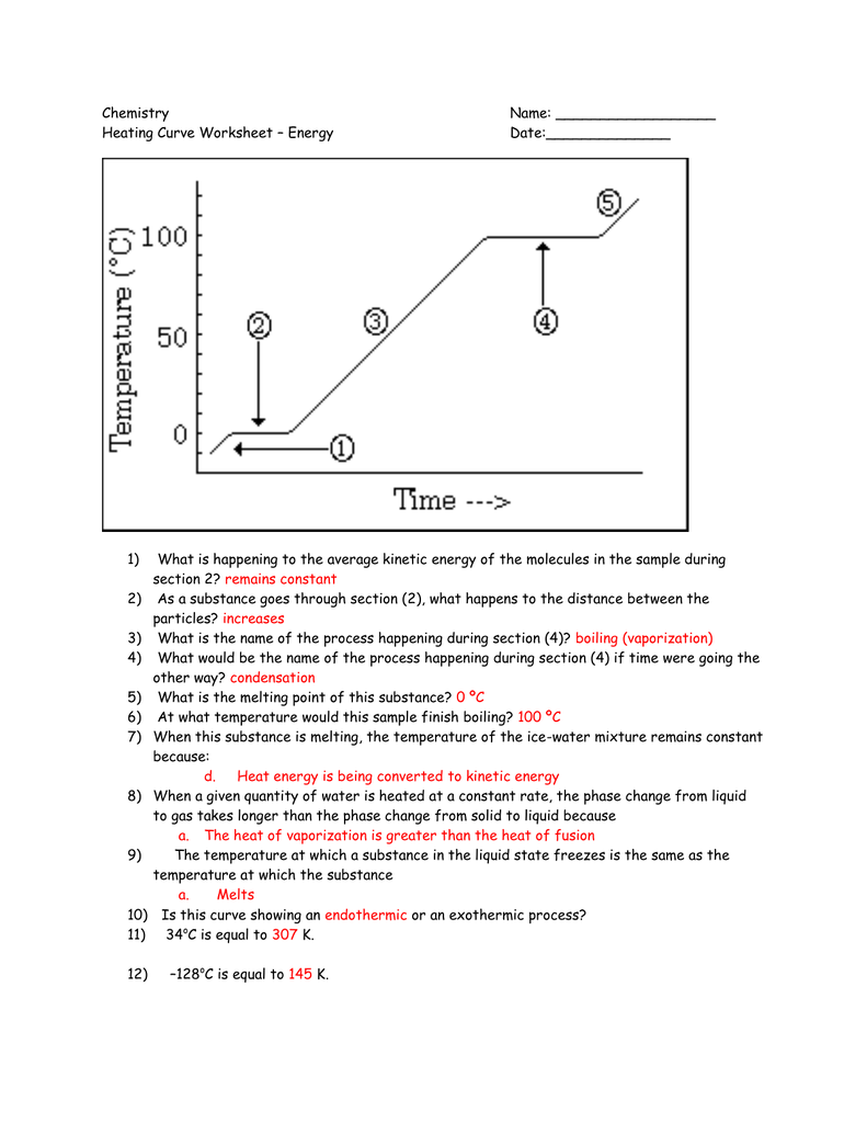 Chemistry Name Heating Curve Worksheet Energy