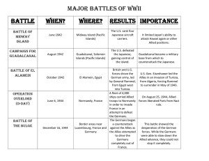 MAJOR BATTLES OF WWII Battle When? Where?  Results  Importance