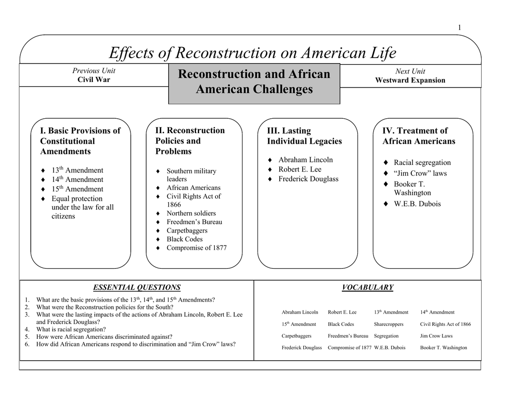 effects of reconstruction on african americans essay Did life change for the better or for worse for african americans living 885- explain the effects of the freedman reconstruction and the african american.