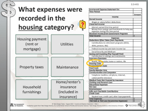 What expenses were recorded in the housing category?