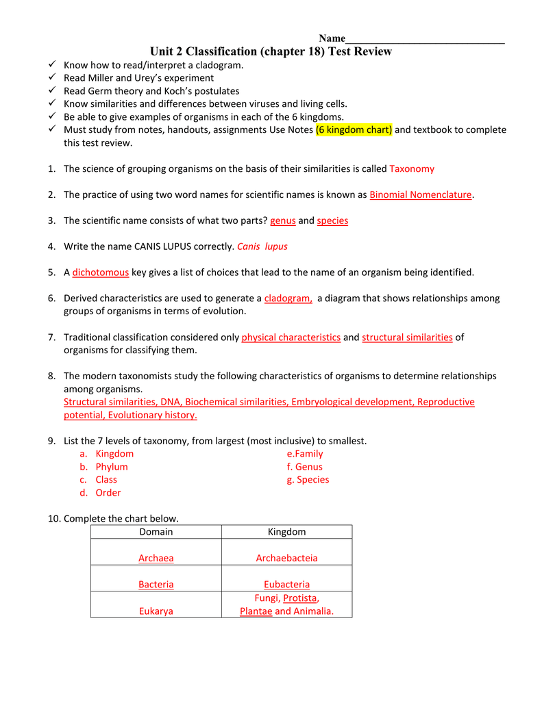 Unit 2 Classification (chapter 18) Test Review