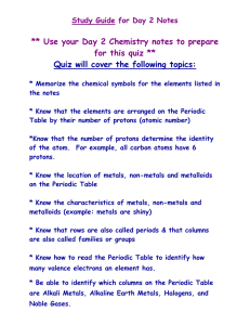 ** Use your Day 2 Chemistry notes to prepare
