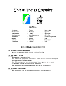 Unit 4: The 13 Colonies  Key Terms: