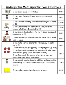 Kindergarten Math Quarter Four Essentials