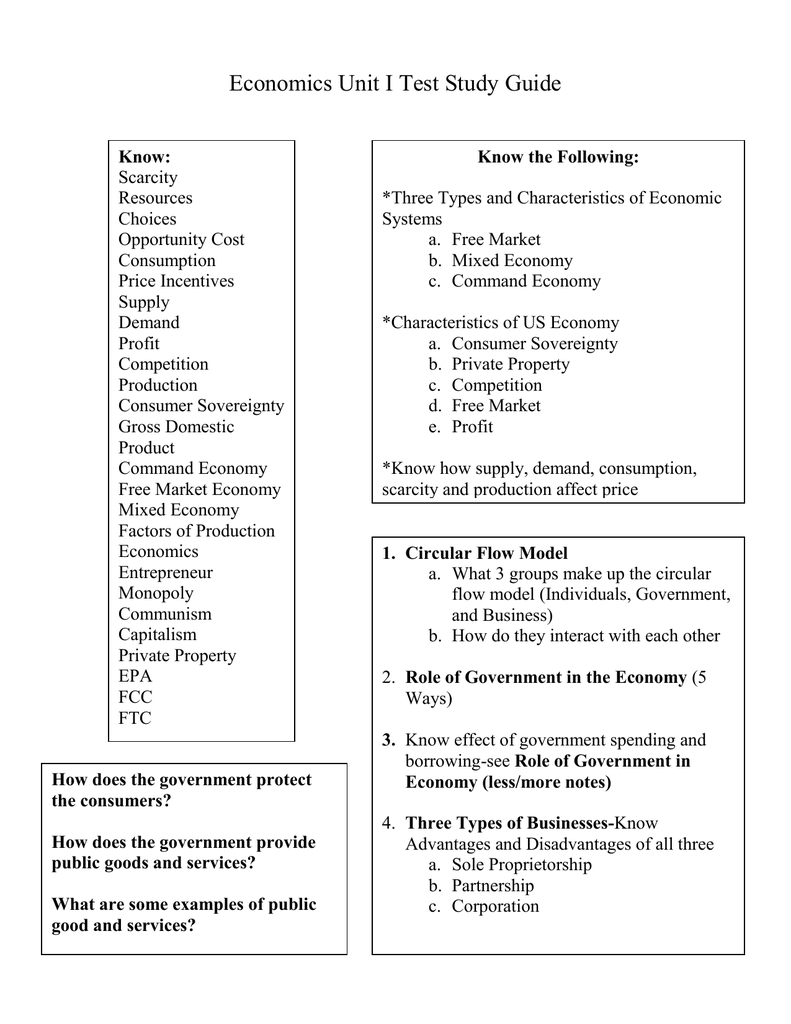 Economics Unit I Test Study Guide