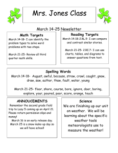 Mrs. Jones Class March 14-25 Newsletter Reading Targets Math Targets