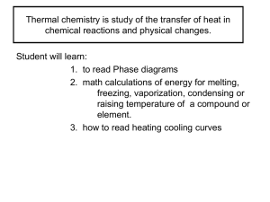 Thermal chemistry is study of the transfer of heat in