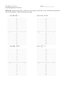 CP ALG II  10/22/15  Name:________________ Graphing Quadratic Functions