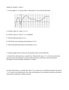 CRITICAL POINTS - PART 1  1. Use the graph of