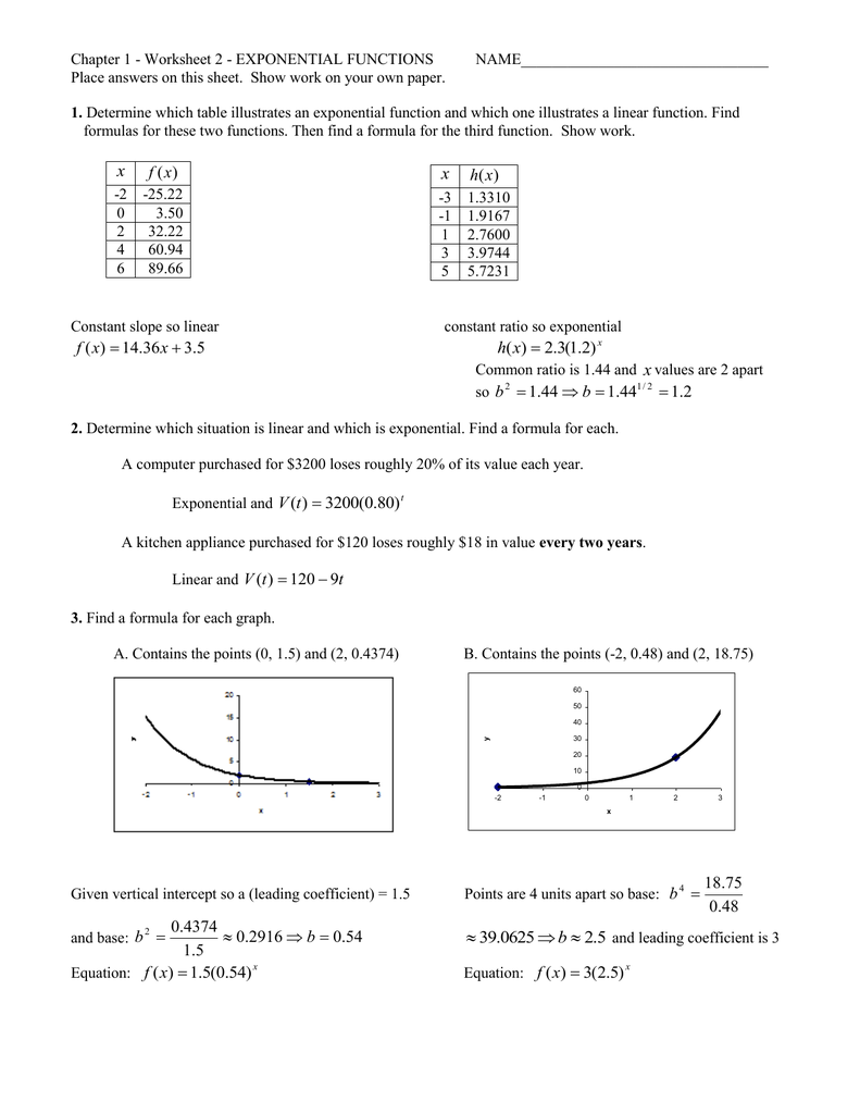 Chapter 1 Worksheet 2 Exponential Functions Name