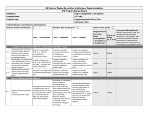 UK External Review Committee Institutional Recommendation CPE Program Review Rubric