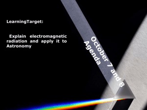 LearningTarget: Explain electromagnetic radiation and apply it to Astronomy