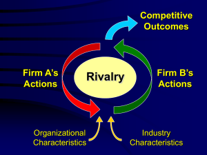 Rivalry Competitive Outcomes Firm A's