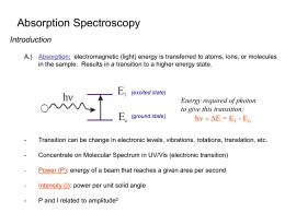 Absorption Spectroscopy Introduction