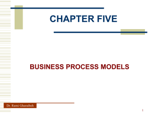 CHAPTER FIVE BUSINESS PROCESS MODELS Dr. Rami Gharaibeh 1