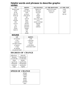 Helpful words and phrases to describe graphs: VERBS UP