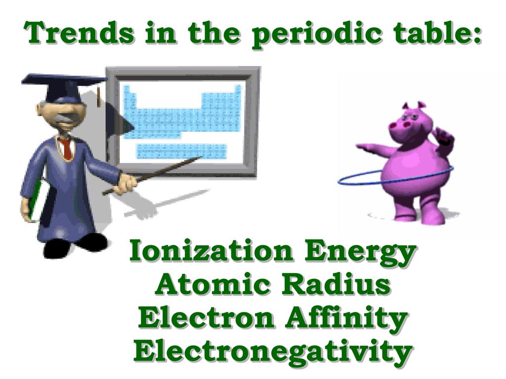 Trends In The Periodic Table Ionization Energy Atomic Radius