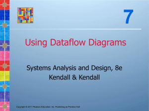7 Using Dataflow Diagrams Systems Analysis and Design, 8e Kendall & Kendall