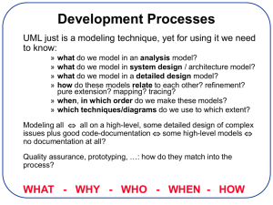 Development Processes to know: