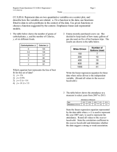 CC.S.ID.6: Represent data on two quantitative variables on a scatter... describe how the variables are related.  a. Fit a...
